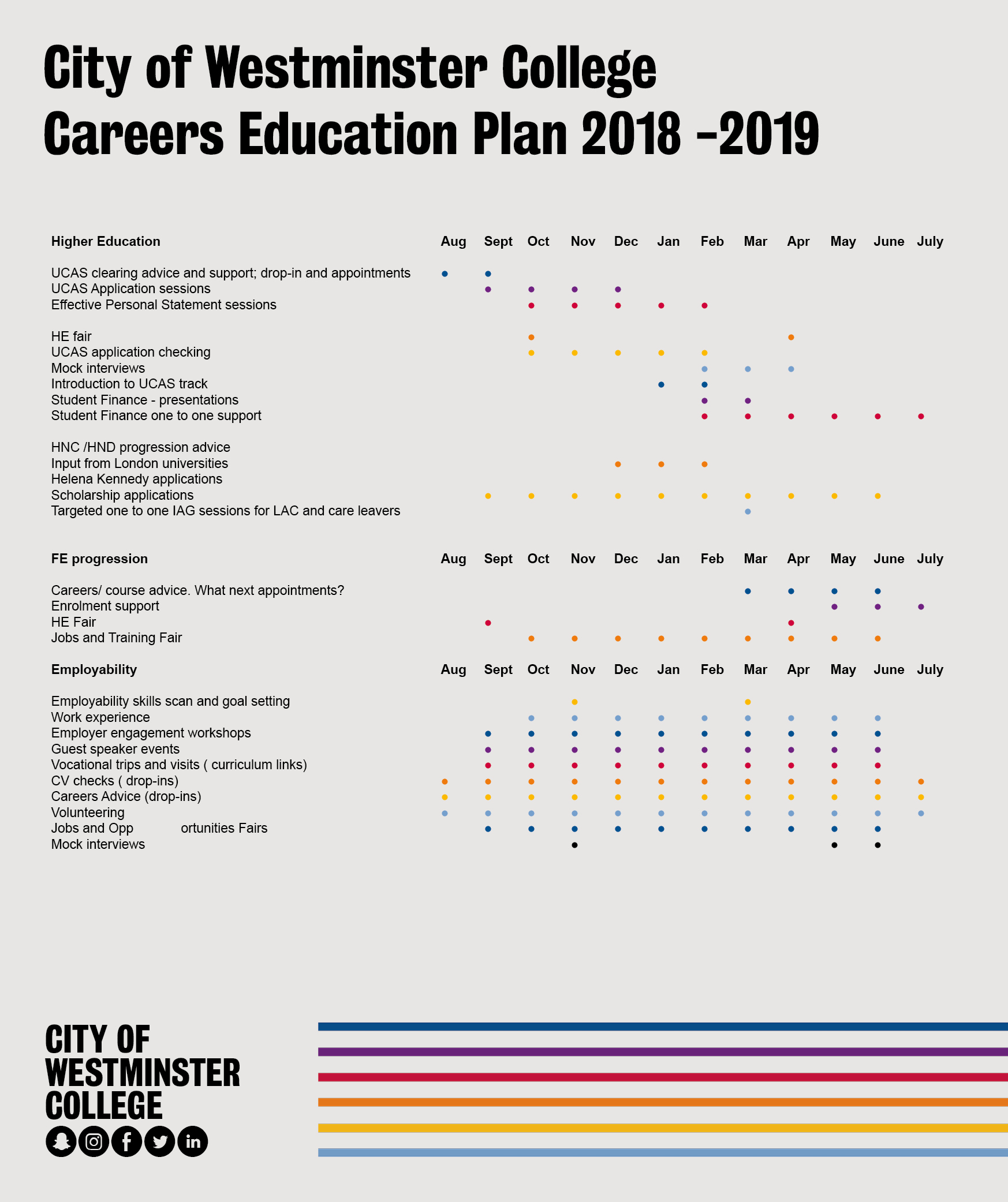 2018-07-20 Careers Education Plan 2018 -2019