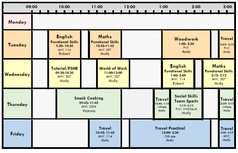 Skills for work timetable